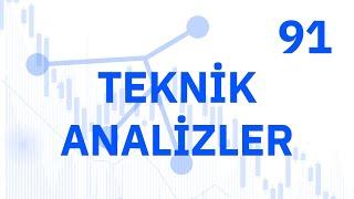 Teknik Analizler #91 - 22 Haziran Pazartesi 2020