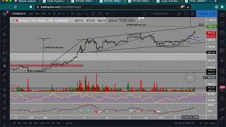 Bitcoin breaks $9000   Next stop $11.7k?   What about alt szn?