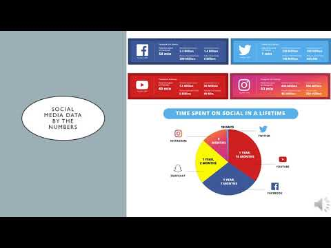 BAIS 550 Presentation - Social Media Mining and Analytics