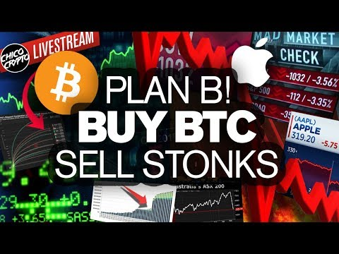 Time to Buy BITCOINs Dip!? Sell Stonks! Short Apple!?