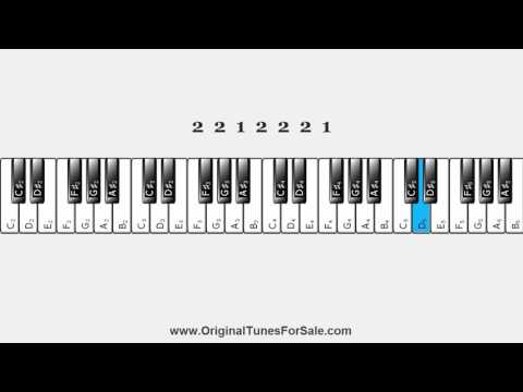 Music Theory - 09 - F Major Scale