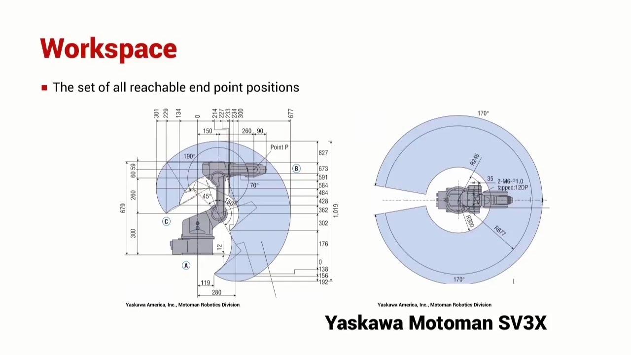 Matlab robot workspace