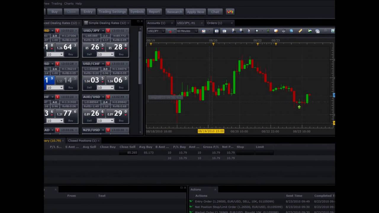 10 Best MT4 Brokers for Trading Forex in