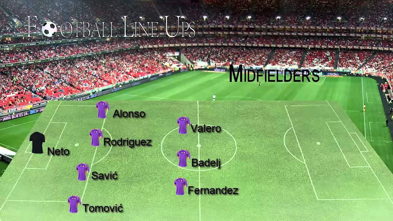 Sevilla 3 0 Fiorentina Fiorentina Starting Lineup Europa League 2014 2015 Youtube