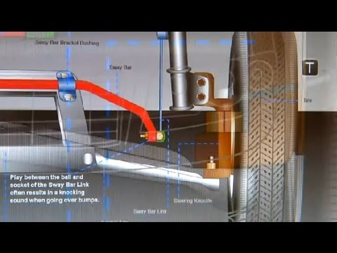 Noise From Wheels While Driving : Under the Car Repairs - YouTube