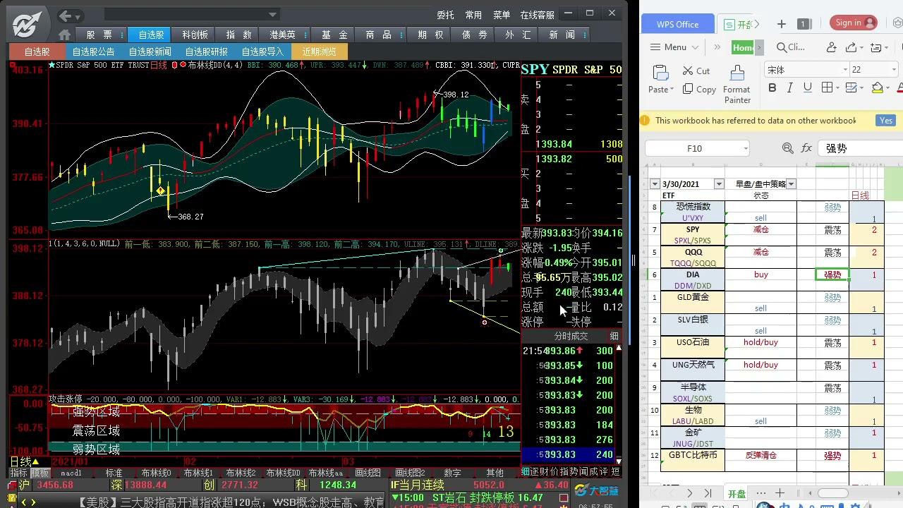 2021 03 30 美股分析 - YouTube
