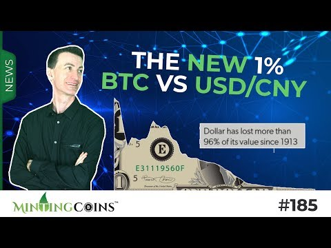 #185 The New 1% (BTC vs. USD-Risk + Petro-Yuan)
