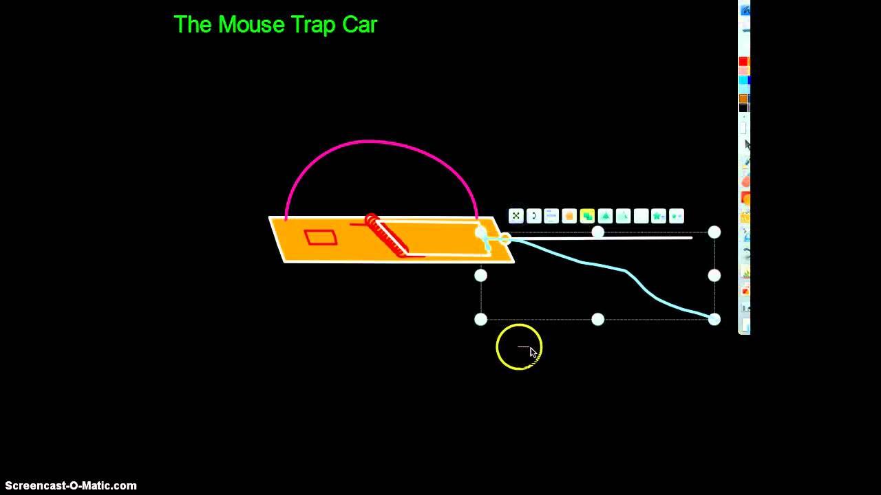 Mousetrap car won t move - How A Mousetrap Car Works