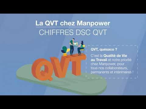 La QVT chez Manpower : découvrez nos chiffres clés