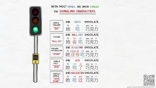 5 Basic Chinese Tenses (时态) - Chinese Grammar Simplified 204