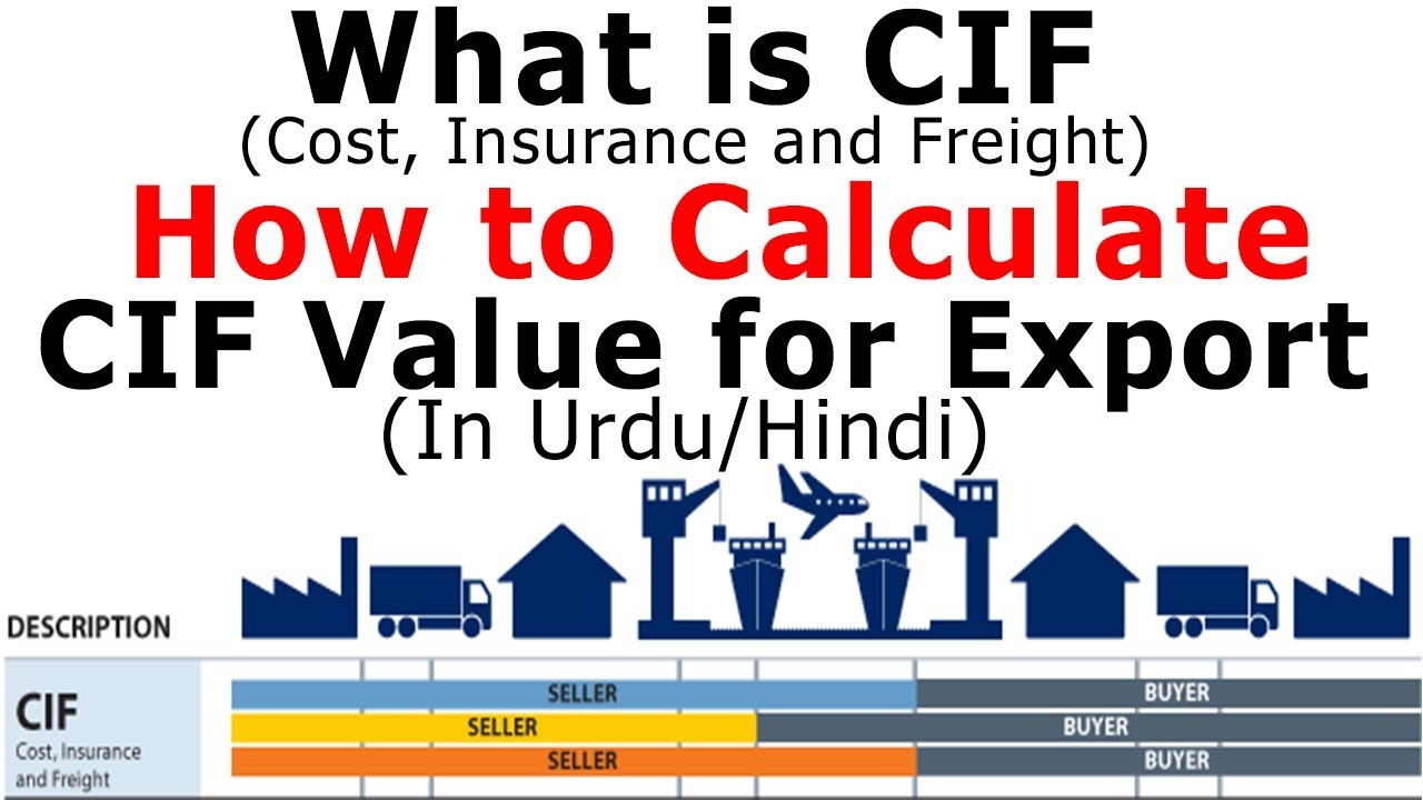what is cif shipping how to calculate cif value for export complete details in urdu hindi. Black Bedroom Furniture Sets. Home Design Ideas