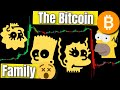 Bitcoins Big Move Will Be In The Direction People Least Expect! (BTC Charts)