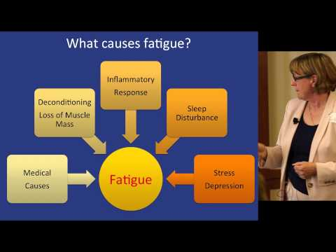 Life after diagnosis & treatment physical effects: Fatigue
