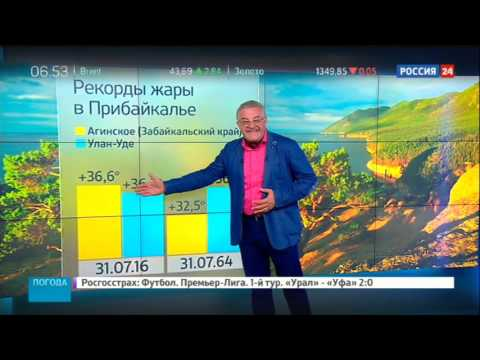 Погода 24: Сибирь заливают дожди