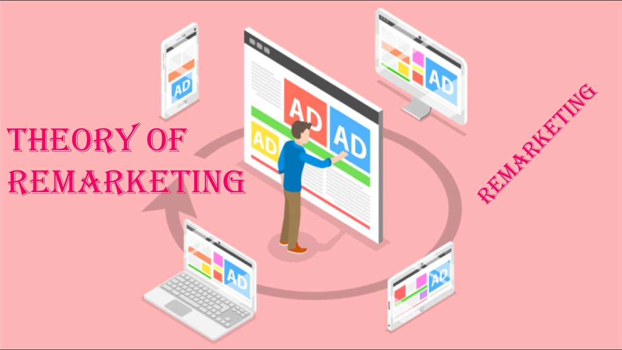 Theory of Remarketing in Google Ads
