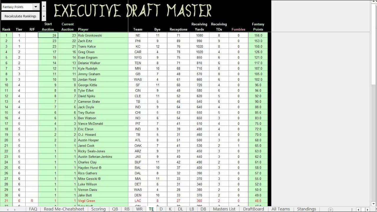 image regarding Nfl Draft Cheat Sheet Printable identified as Myth Soccer Cheatsheet Auction Draft Lead