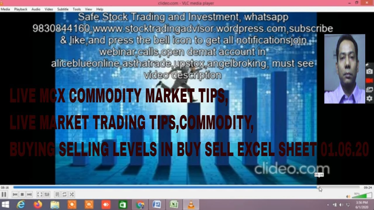 Commodity strategies: Gold, silver, crude, base metals   Mcx India