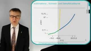 PC25 Phasengleichgewichte reiner Stoffe - Wie beschreibt man Zweiphasengebiete im Zustandsdiagramm?