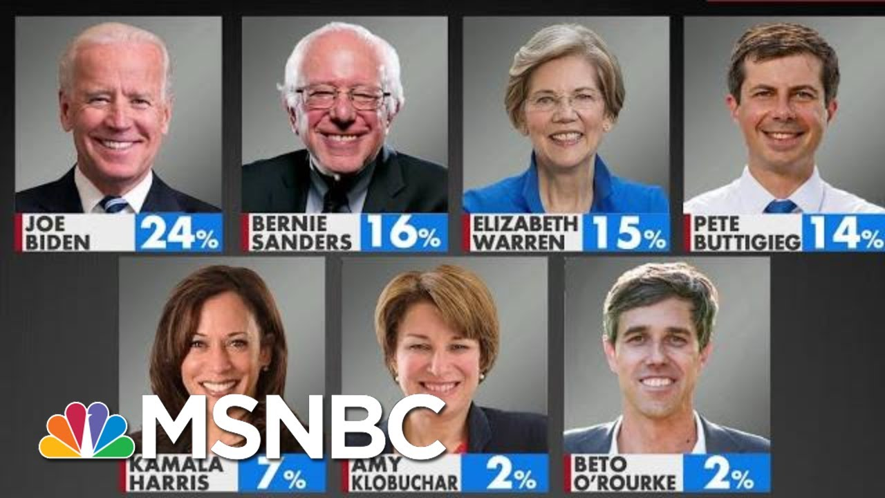 2020 Democratic Candidates Battle For Attention | All In | MSNBC