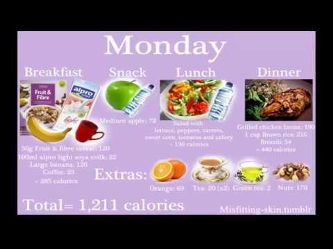 best diet plan || diet plan for women ||healthy diet plan || diet food plan || easy diet plan