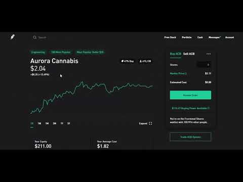 Aurora Cannabis stock is up 38% in 3 Days! Here's Why I'm Buying ACB shares...