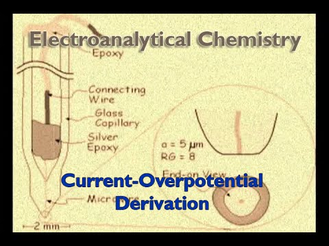 Current-Overpotential Derivation