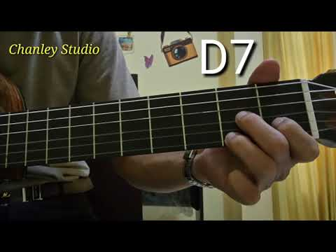 belajar gitar [bagi Tuhan tak ada yang mustahil]