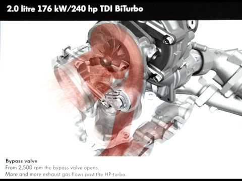 Biturbo In 176 Kw Vw 2 0 Tdi Youtube