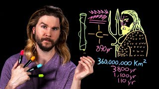 Aquaman Will Never See All of the Sea | Because Science Live