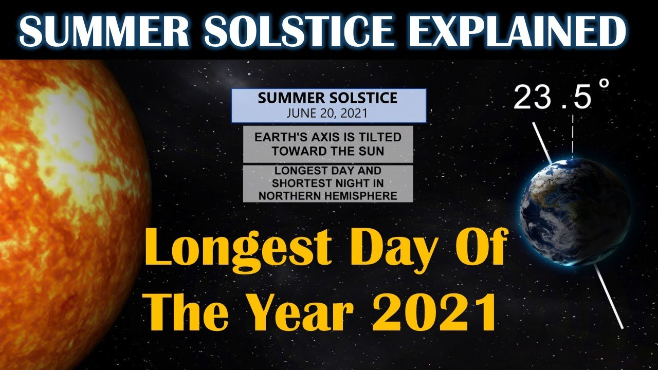 Summer Solstice 2021: Longest day of the year
