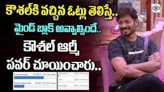 Bigg Boss Telugu Vote   Kaushal Mania   Kaushal Army   Bigg Boss 2 Telugu Title Winner   Alo TV
