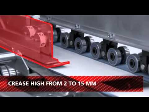 BOBST Capacity Folder Device - Capture New Markets In Just One Fold