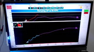 Yamaha Exciter150 Y15ZR dyno tune with TuneBoss ECU