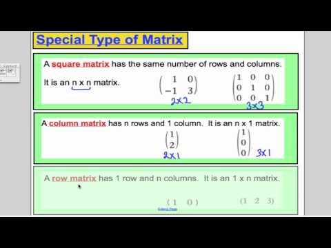 A-Level Maths Edexcel Matrices (1) - FP1 Edexcel Maths A-Level