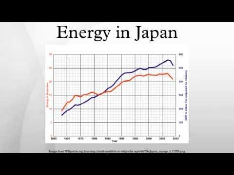 Energy in Japan