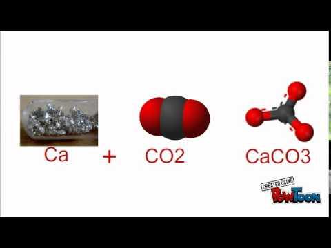 caco3 youtube Fe Dot Diagram