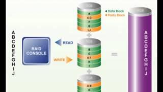 Data recovery raid 2 how to use Data recovery raid