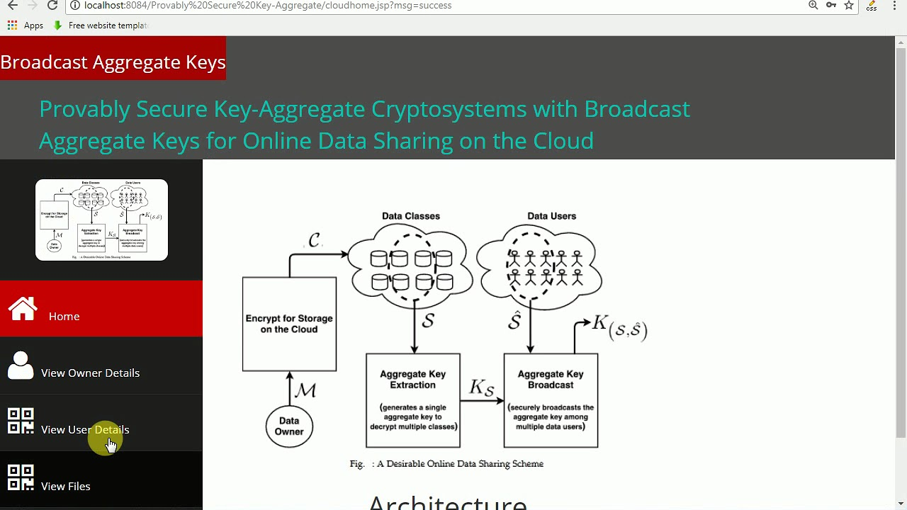 Provably secure key aggregate cryptosystems with broadcast aggregate provably secure key aggregate cryptosystems with broadcast aggregate keys for online data sharing ccuart Images
