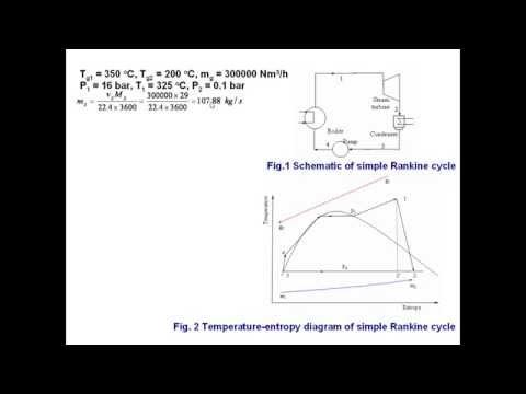 Simple Rankine cycle Exergy numerical solutioin 1, 02 10 15