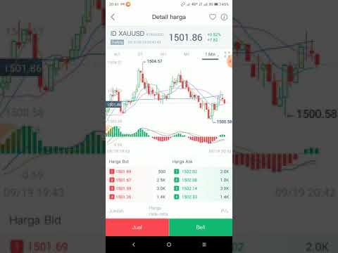 cara-trading-di-hanson-profit-konsisten