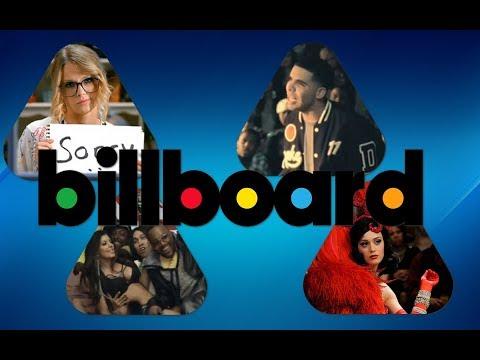 Billboard Hot 100  Top 20 Songs of Summer 2009