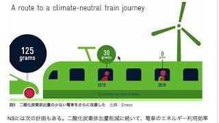 風力発電だけの力で電車が動く!?オランダの再エネへの取り組み No2 thumbnail