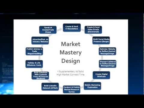 Jeff Kaye Market Mastery Overview on Next Level Exchange Recruiting Training