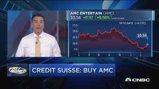 AMC getting a bit of that movie magic after upgrade by Credit Suisse