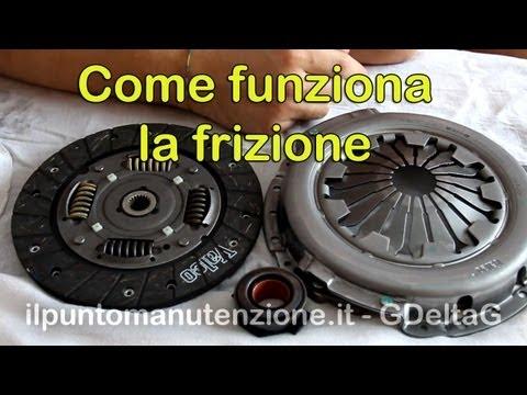 Come funziona la frizione auto from YouTube · Duration:  7 minutes 52 seconds