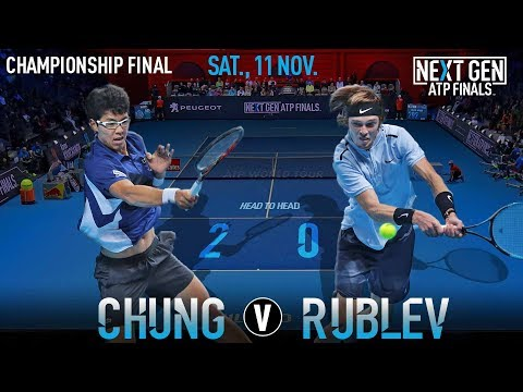 Rublev Chung Ready For Milan 2017 Showdown