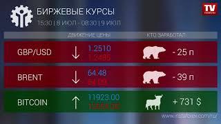 InstaForex tv news: Кто заработал на Форекс 09.07.2019 9:30