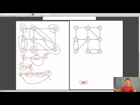 Strongly Connected Components Tutorial