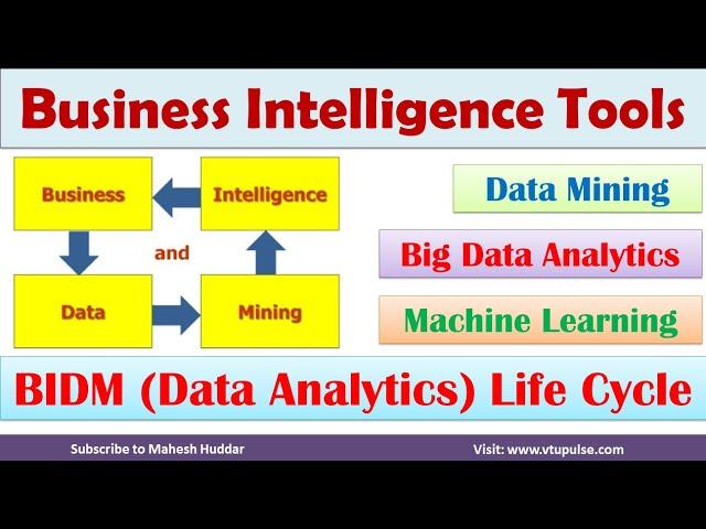 Business Intelligence BI Tools BIDM Life Cycle -  Big Data Analytics Tutorial by Mahesh Huddar
