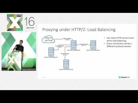 HTTP/2 Theory and Practice in NGINX Stable | StackPath